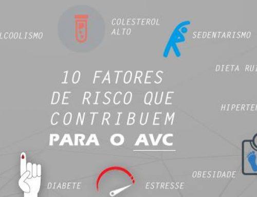 FATORES DE RISCO PARA O AVC